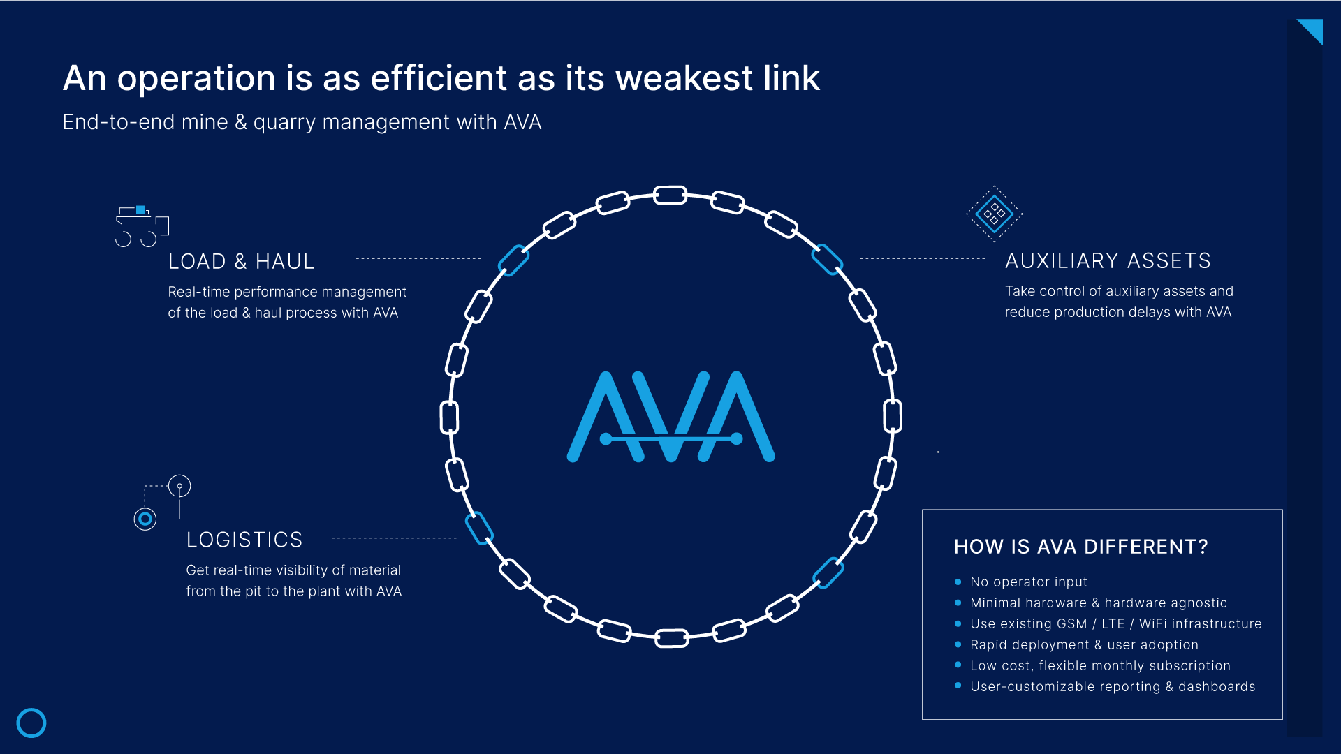 AVA-Auxiliary-Fleet